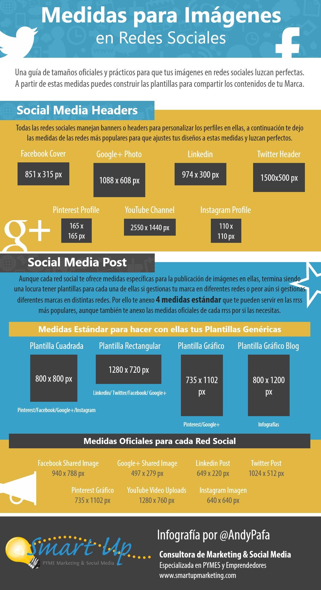 Medidas de Imágenes para tus Redes Sociales