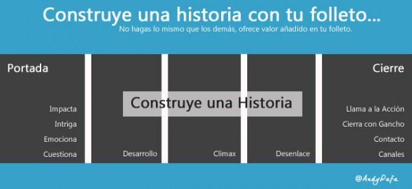 folleto_publicitario